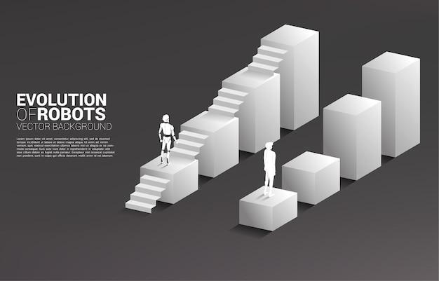 L'homme D'affaires Et Le Robot Se Déplacent Sur Un Graphique Croissant Et Le Seul Robot Avec L'escalier. Concept D'entreprise Pour L'apprentissage Automatique Et L'intelligence Artificielle Par Ia.human Vs Robot. Vecteur Premium