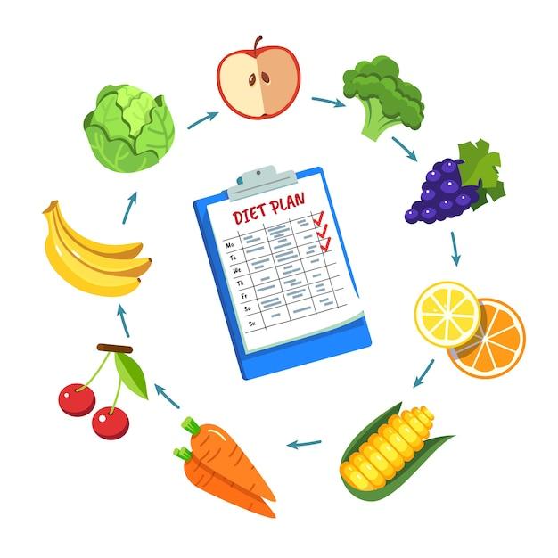 Horaire du régime alimentaire Vecteur gratuit