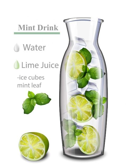 hydratant d tox boisson d 39 eau saveur de citron vert et de menthe boisson fra che r aliste dans. Black Bedroom Furniture Sets. Home Design Ideas