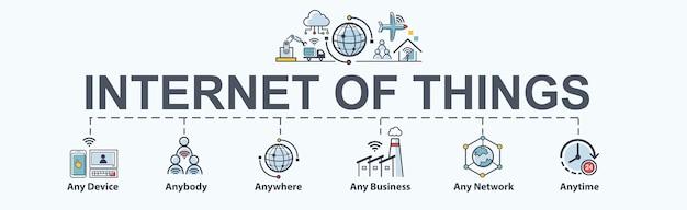 Icône De L'internet Des Objets Vecteur Premium