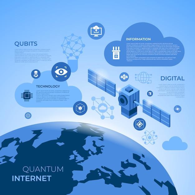 Icônes de technologie internet quantum Vecteur Premium