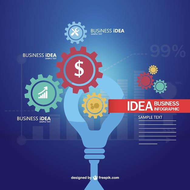 Id e d 39 entreprise infographie vecteur libre t l charger for Idee innovation entreprise