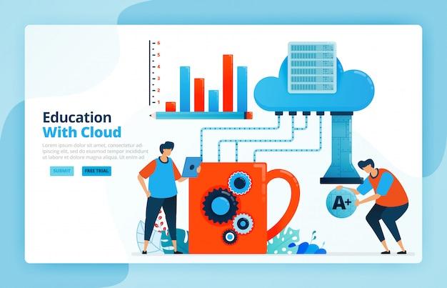 Illustration Des Activités D'apprentissage à L'aide D'un Système Informatique En Nuage. Vecteur Premium