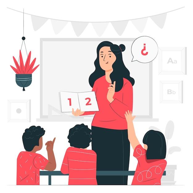 Illustration De Concept D'enseignement Vecteur gratuit
