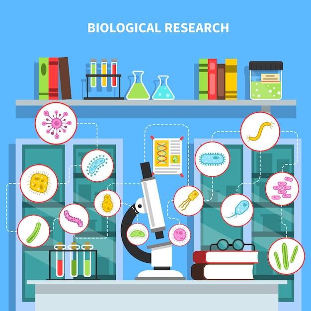 Illustration de concept microbiologie Vecteur gratuit