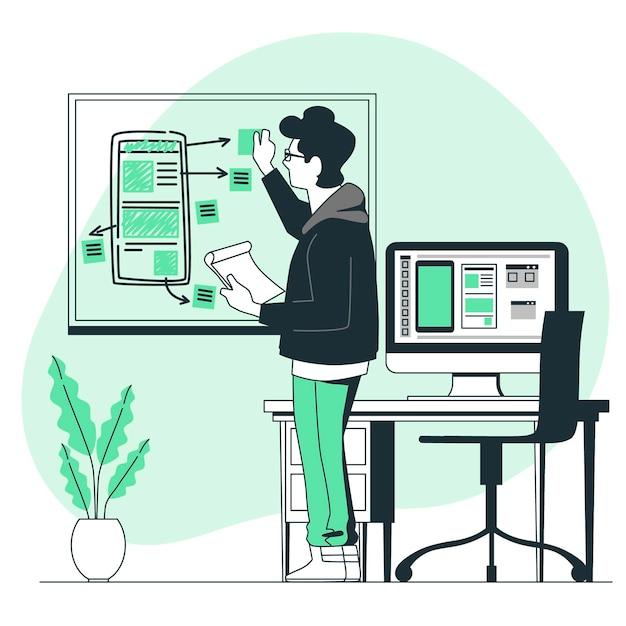 Illustration De Concept De Processus De Prototypage Vecteur gratuit