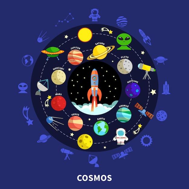 Illustration du concept cosmos Vecteur gratuit