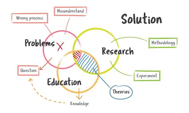 Illustration du concept de l'éducation Vecteur gratuit