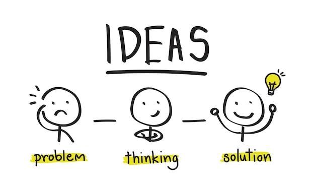 Illustration D'idées Ampoule Vecteur gratuit