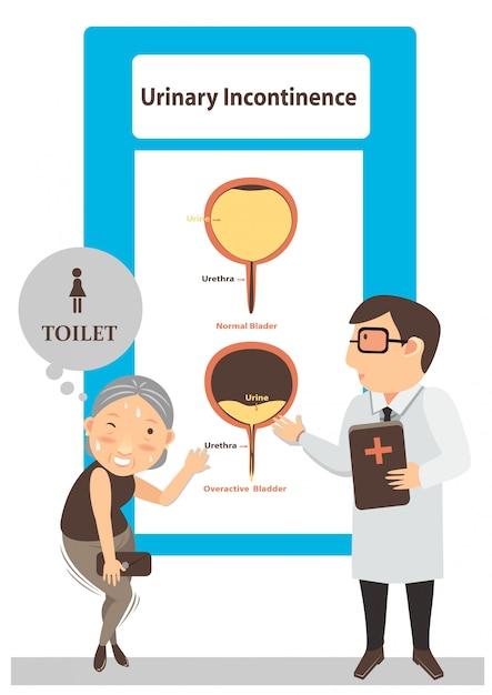 Illustration De L'incontinence Urinaire Vecteur Premium