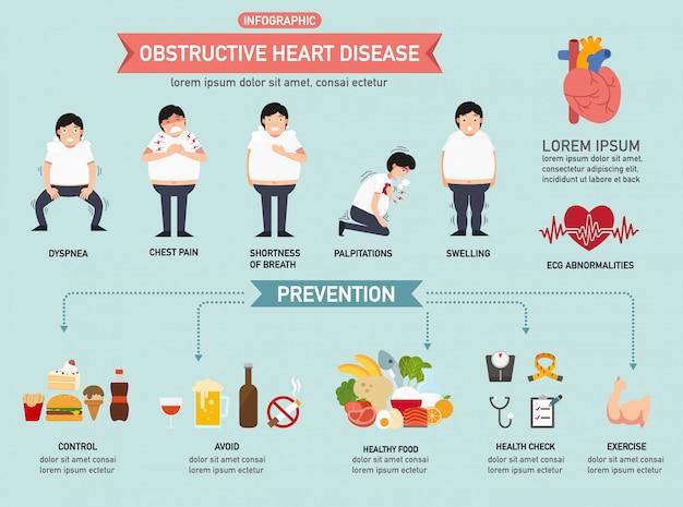 Illustration Infographique De Maladie Cardiaque Obstructive. Vecteur Premium