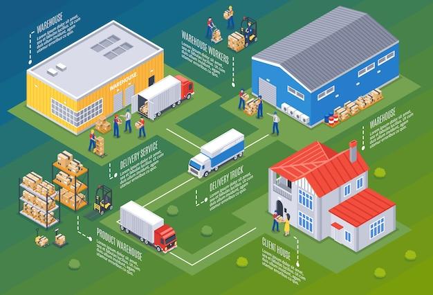 Illustration de la logistique et de l'entrepôt Vecteur gratuit