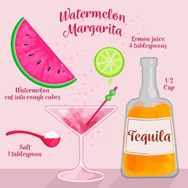 Illustration De Recette De Cocktail Vecteur gratuit