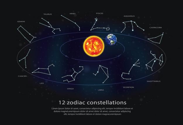 Illustration Vectorielle De 12 Constellations Du Zodiaque Vecteur gratuit