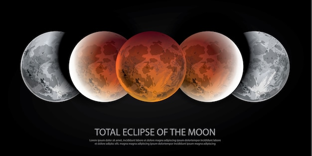 Illustration vectorielle de l'éclipse totale de la lune Vecteur Premium