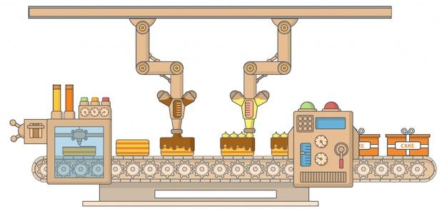 Illustration vectorielle de gâteau impression machine. gâteau robotique décoration et machine à emballer mince design de style plat linéaire Vecteur Premium