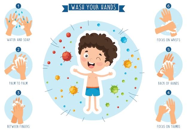 Illustration vectorielle de l'hygiène des enfants Vecteur Premium