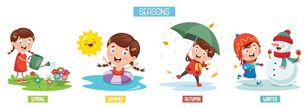 Illustration Vectorielle Des Saisons Vecteur Premium