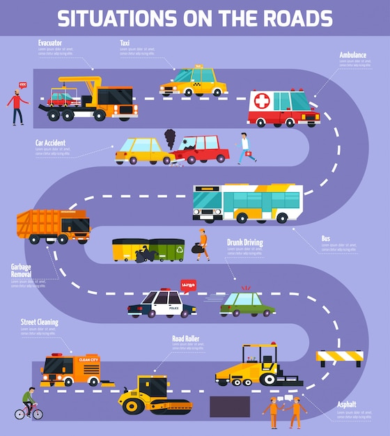 Illustration vectorielle de situations sur les routes Vecteur gratuit