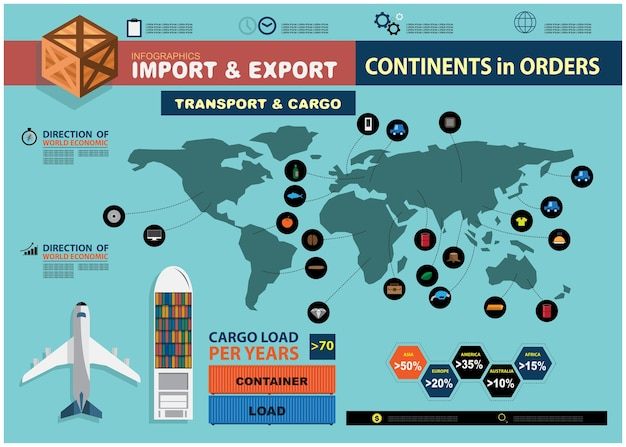 Importer et exporter des infographies Vecteur Premium