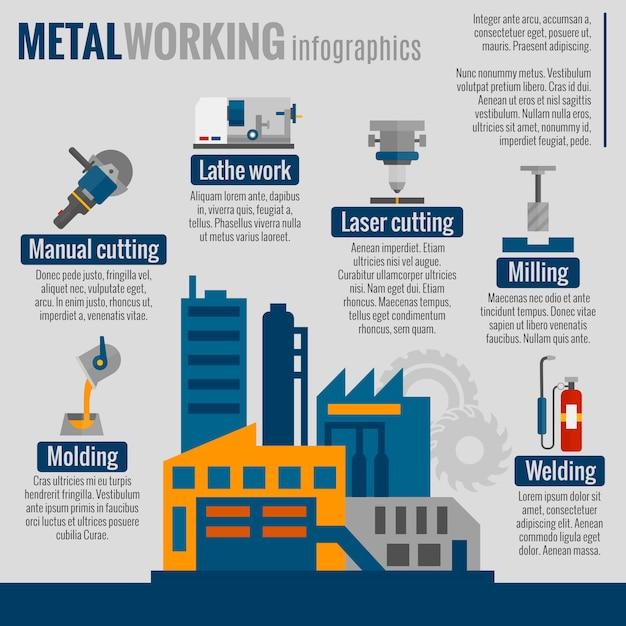 Impression d'affiche infografics de processus de travail des métaux Vecteur gratuit