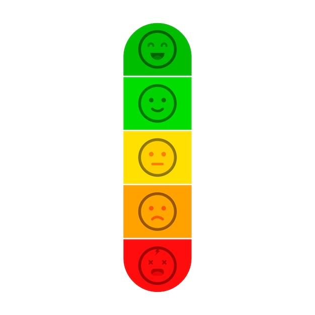 Indicateur de satisfaction client avec différentes émotions Vecteur Premium