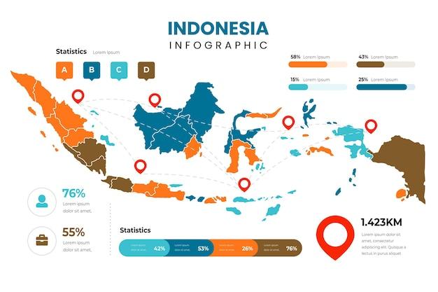 Indonésie Carte Infographie Modèle Design Plat Vecteur gratuit