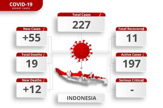 Indonésie Coronavirus A Confirmé Des Cas. Modèle Infographique Modifiable Pour La Mise à Jour Quotidienne Des Nouvelles. Statistiques Sur Le Virus Corona Par Pays. Vecteur Premium