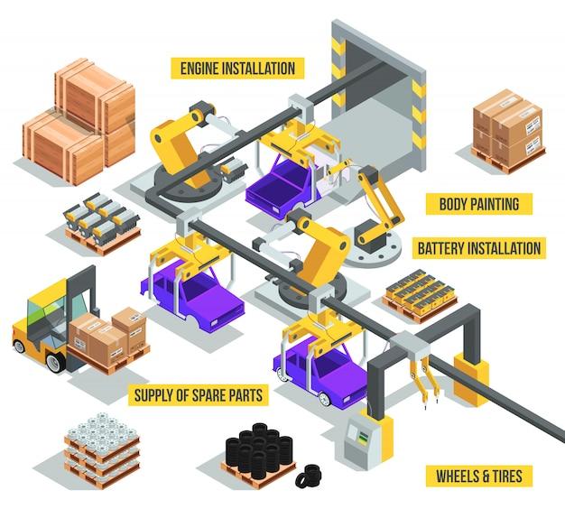 Industrie automobile. usine avec des phases de production automatique. illustrations isométriques vectorielles Vecteur Premium