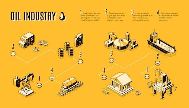 Industrie pétrolière, dessin au trait de composants de processus de production de pétrole Vecteur gratuit