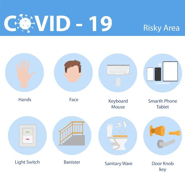 Info éléments Graphiques Les Signes Et Le Virus Corona, Surface à Risque De Covid - 19 Vecteur Premium