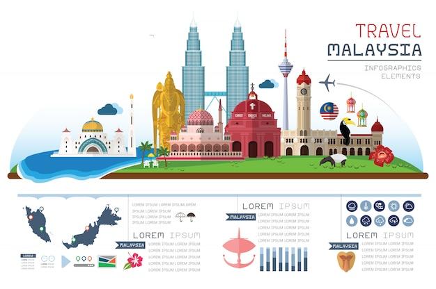 Info Graphiques Voyage Et Conception De Modèle De Point De Repère De La Malaisie. Illustration Du Concept. Vecteur Premium