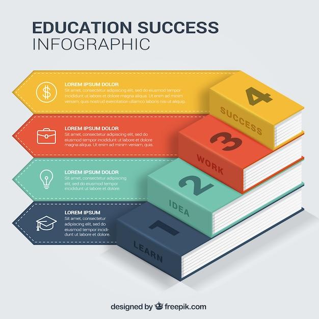 Infographic avec quatre étapes pour la réussite scolaire Vecteur gratuit