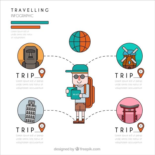 Infographic du voyageur dans la conception linéaire Vecteur gratuit