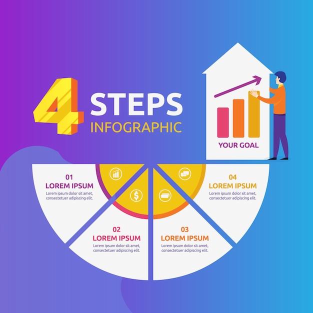 Infographie avec 4 étapes pour les modèles marketing, financiers et commerciaux Vecteur Premium