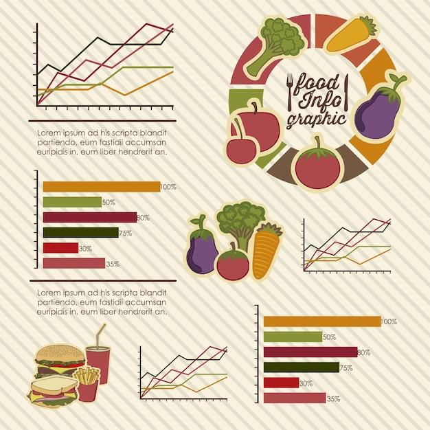 Infographie alimentaire Vecteur Premium