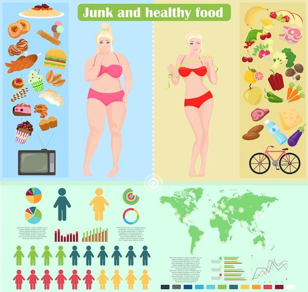 Infographie des aliments sains et sains Vecteur Premium