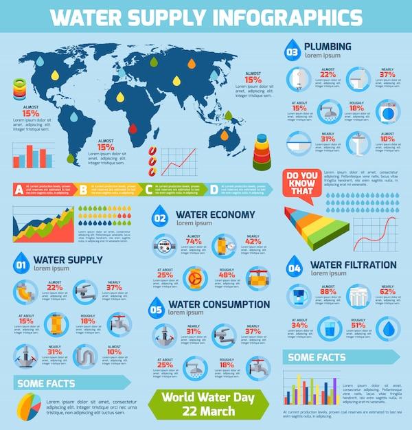 Infographie de l'approvisionnement en eau Vecteur gratuit
