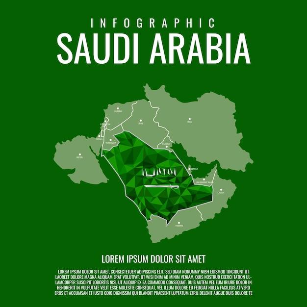 Infographie arabie saoudite Vecteur Premium
