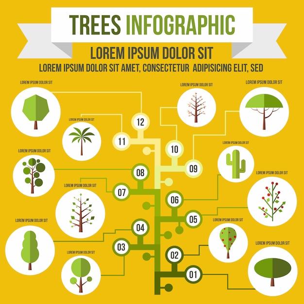 Infographie d'arbre dans le style plat pour n'importe quelle conception Vecteur Premium