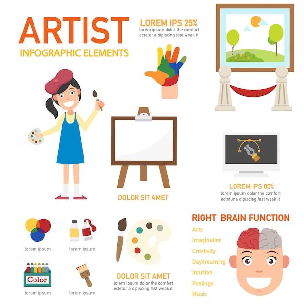 Infographie De L'artiste, Vector Vecteur Premium