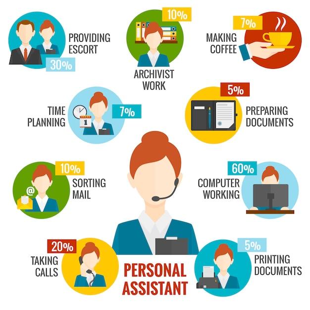 Infographie de l'assistant personnel Vecteur gratuit