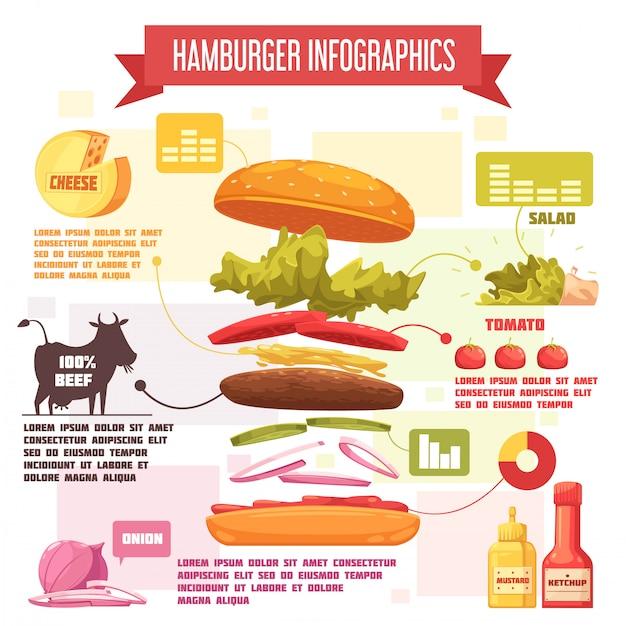 Infographie de bande dessinée rétro hamburger avec des graphiques et des informations sur les ingrédients et les sauces Vecteur gratuit