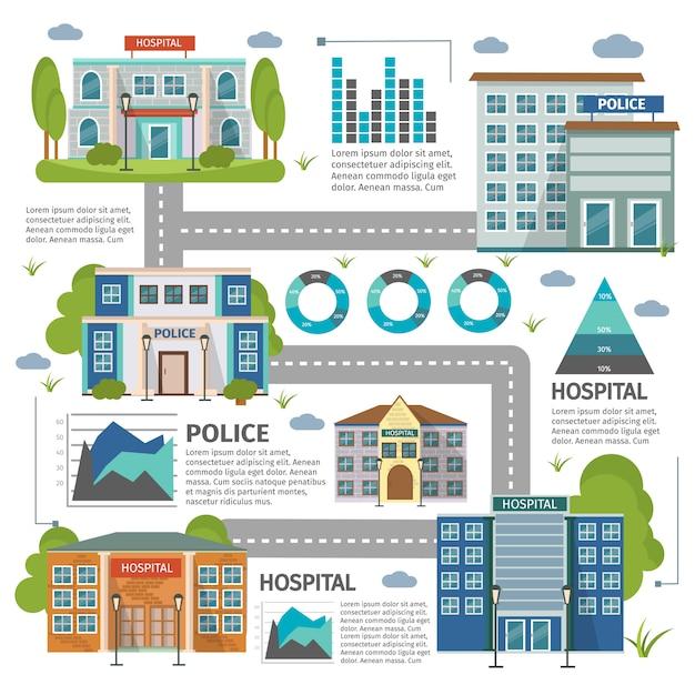 Infographie De Bâtiments De Couleur Plate Avec Des Descriptions Et Des Graphiques Du Poste De Police De L'hôpital Vecteur gratuit