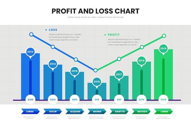 Infographie Sur Les Bénéfices Et Les Pertes Vecteur Premium