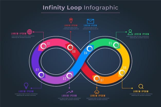 Infographie En Boucle Infinie Circulaire Vecteur gratuit