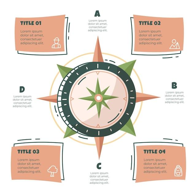 Infographie De La Boussole Dessinée à La Main Vecteur gratuit
