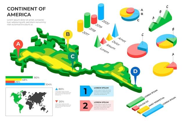 Infographie De Carte Amérique Isométrique Vecteur gratuit
