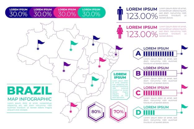 Infographie De La Carte Du Brésil En Conception Linéaire Vecteur gratuit