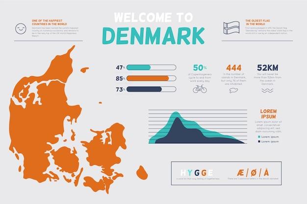 Infographie De La Carte Du Danemark Dessinée à La Main Vecteur gratuit